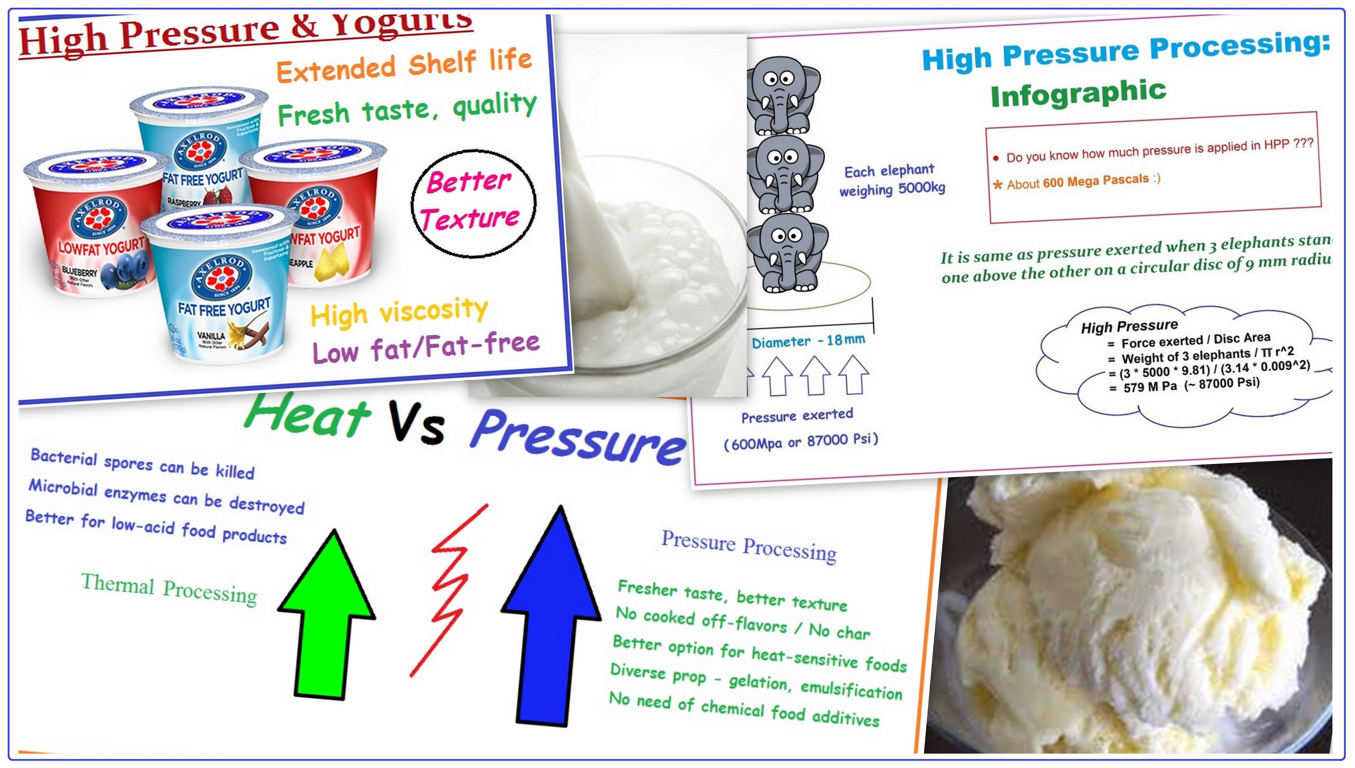 high pressure technology in food processing pdf